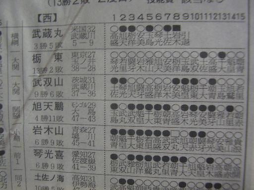 相撲16-3