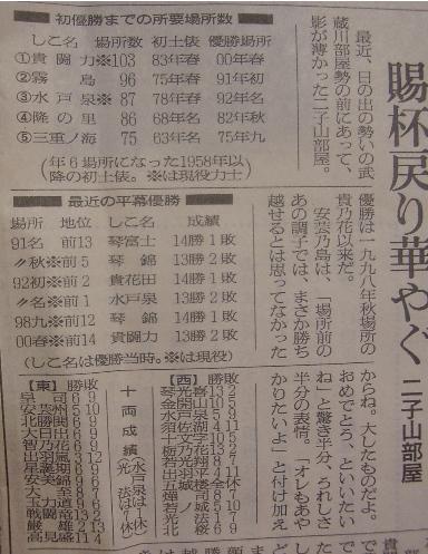 相撲18-4