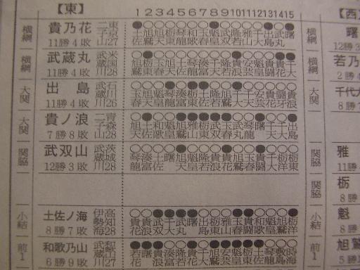 相撲18-2
