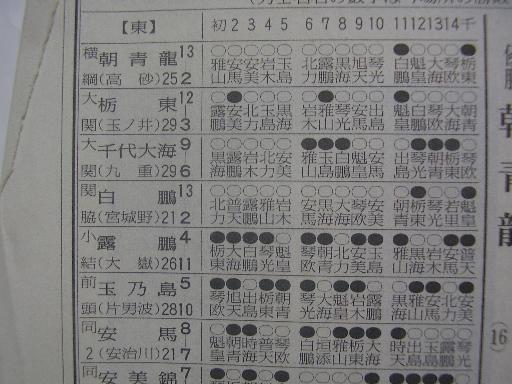 相撲20-2