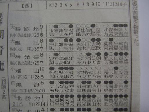 相撲20-3