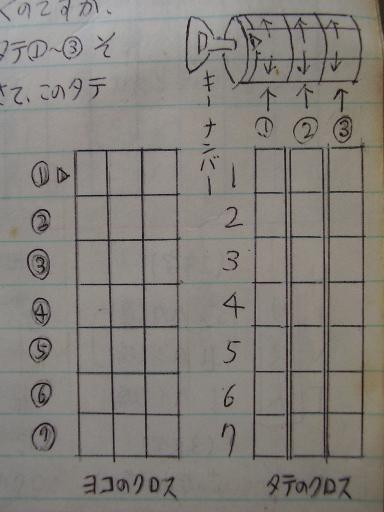 クイズ7-3