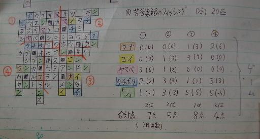 クイズ17-1