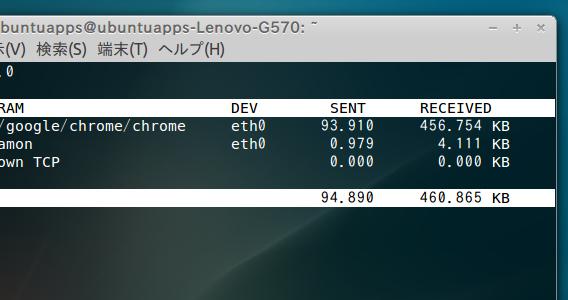 NetHogs Ubuntu ネットワークモニタリングツール トータル表示